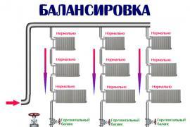 Настройка системы отопления (балансировка)