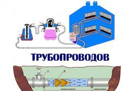Продувка трубопроводов газопроводов, теплотрасс