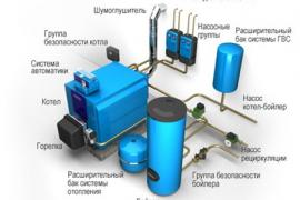 Ремонт газового котла, колонки. сервис. монтаж. профилактика