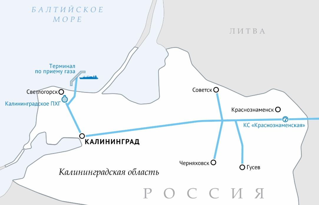 gazoprov 1