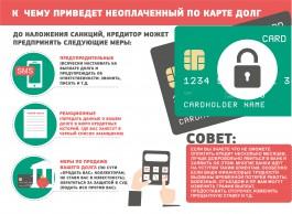 Кредитная карта — комфорт с риском для владельца