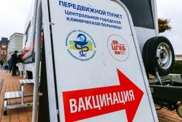 «Абсолютный рекорд»: за сутки в Калининградской области привились от коронавируса 9500 человек