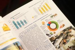 Сбербанк выдал бизнесу Северо-Запада более 630 млн рублей в рамках программы с господдержкой под 3%