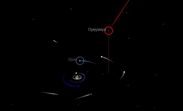 Астрономы БФУ им. Канта смоделировали движение уникального межзвёздного астероида